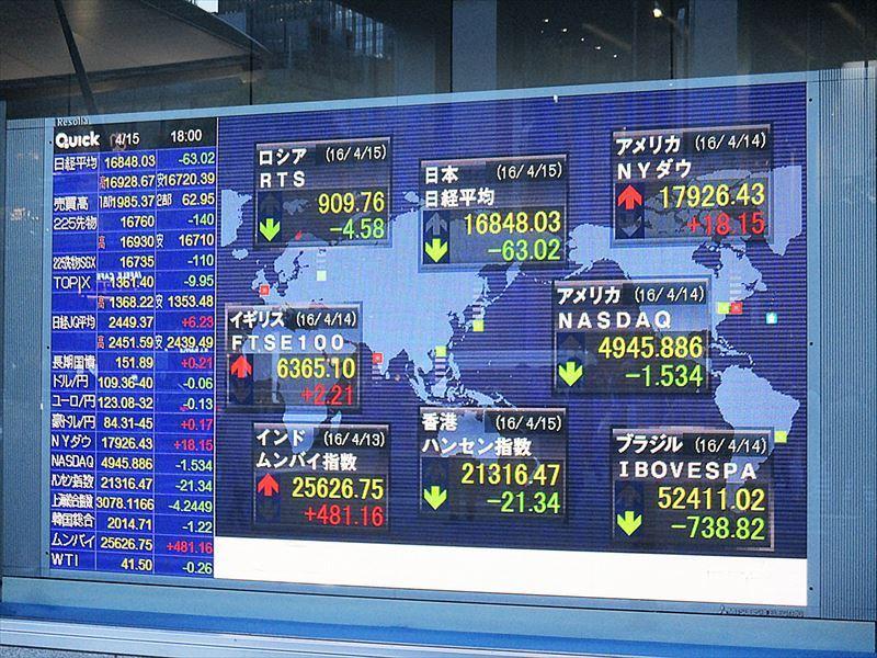海外の取引所