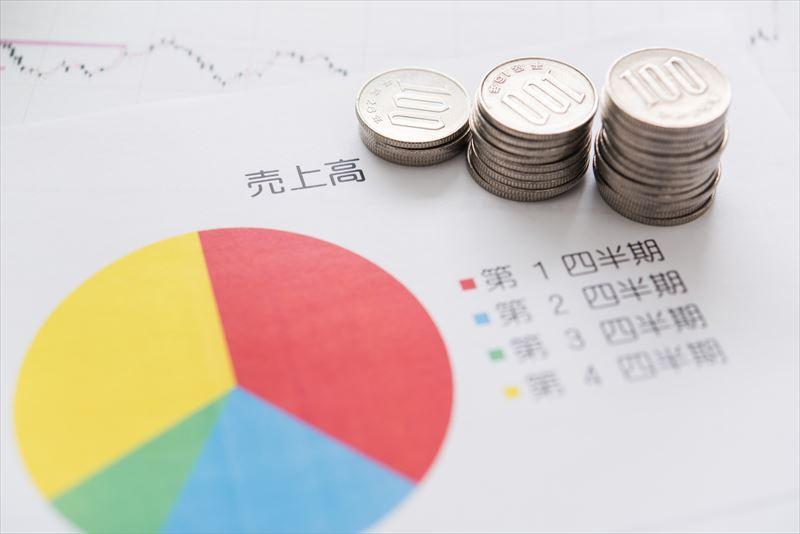 株主のリスク